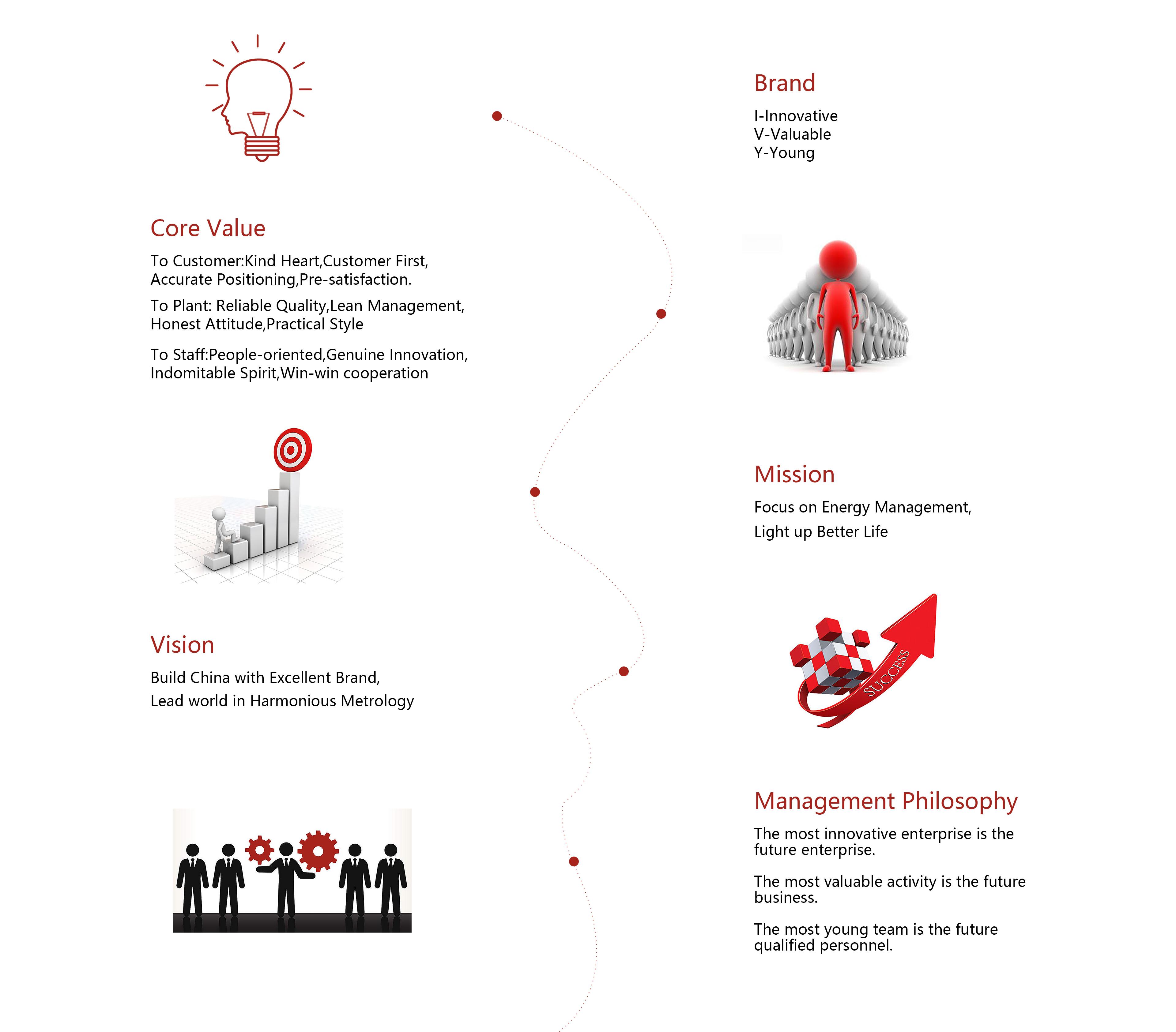 IVY METERING Culture, who's IVY, IVY brand, IVY meter (2).jpg
