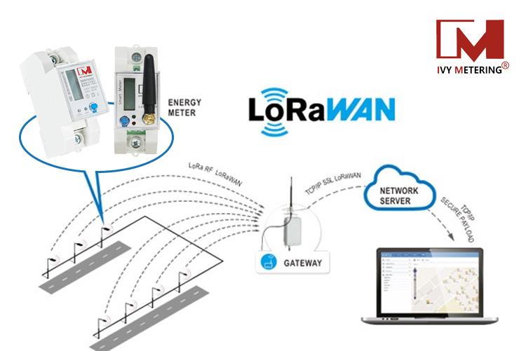 LoRa LoRaWAN Energy Meter.jpg